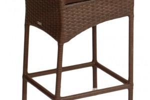 Из чего сделан каркас плетеной мебели